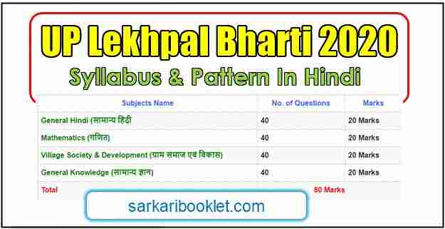 UP Lekhpal Bharti Syllabus 2020