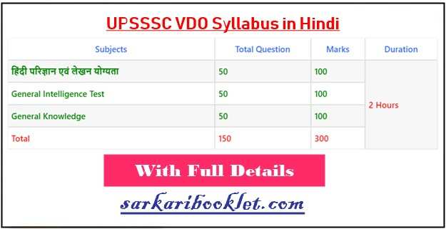 Photo of UPSSSC VDO Syllabus in Hindi PDF Download